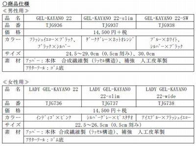 150913-GEL-KAYANO221